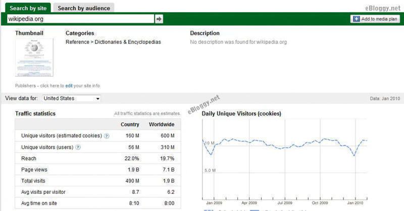 google doubleclick u0026 39 s ad planner